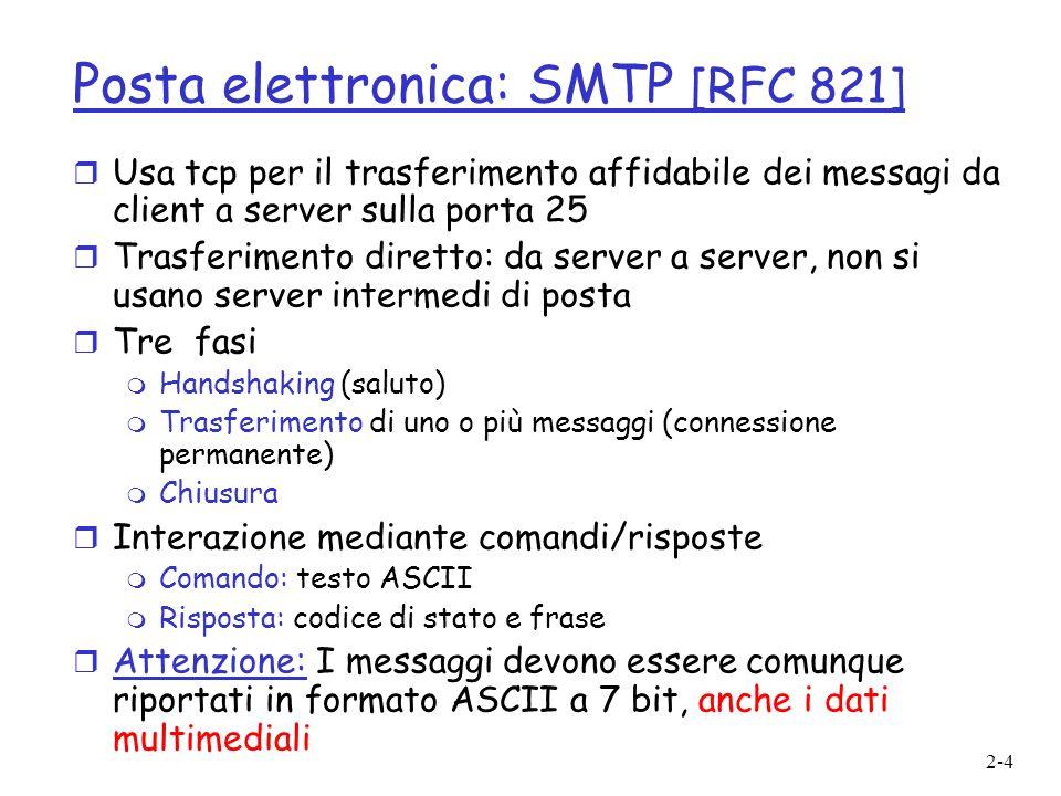 Posta elettronica: SMTP [RFC 821]